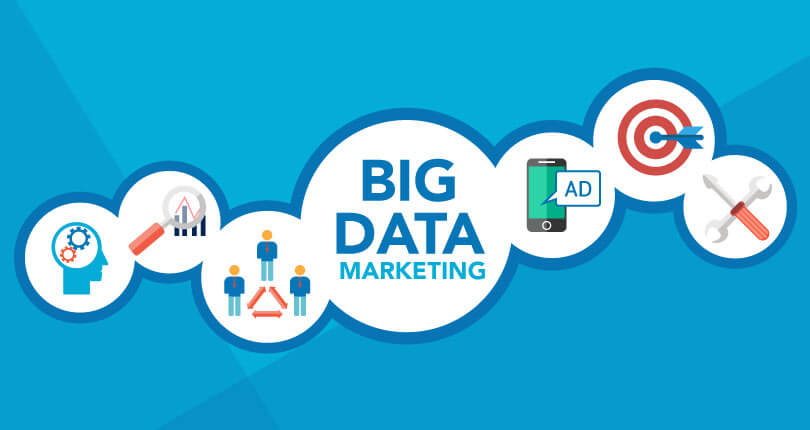 automação de marketing digital big data
